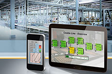 Siemens Industry upgrades its Simatic WinCC SCADA