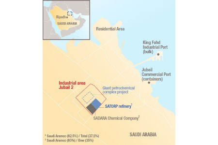 Saudi Aramco and Total launch engineering studies to build a giant petrochemical complex in Jubail